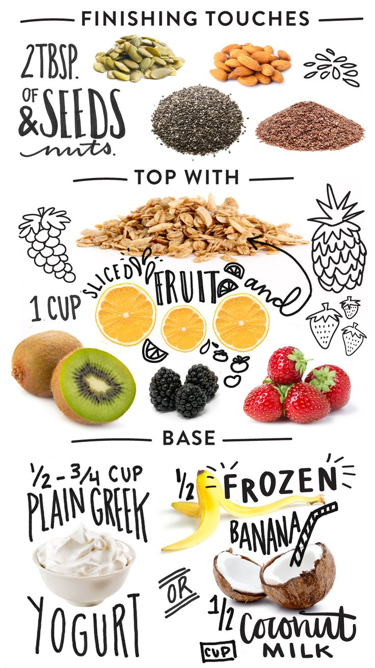 Everything you need to make a healthier breakfast bowl