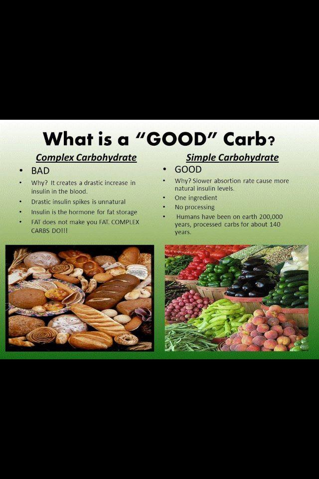 Good Vs Bad Diabetic Foods