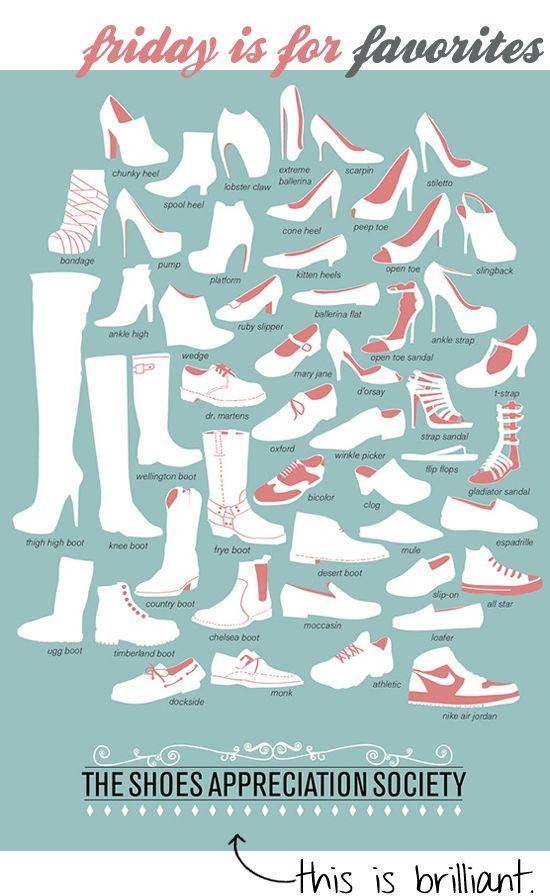 Shoe language