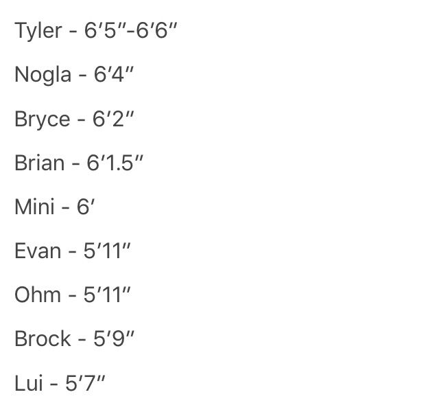 BBS Heights. <<<AAA Tyler of course is a giant yaz my boi (≧∇≦)
