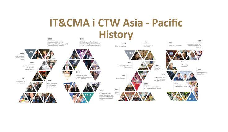 JubileuszIT&CMAoraz CTW Asia-Pacific. MICE - KOBIETA W ŚWIECIE
