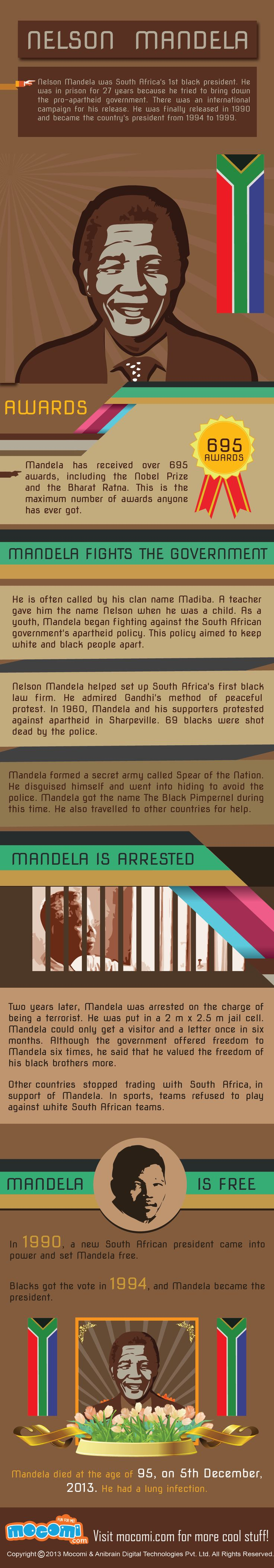 Nelson Mandela was South Africa's 1st black president. He received over 695 awards, including the Nobel Prize and Bharat Ratna. Nelson Mandela Biography - http://mocomi.com/nelson-mandela-biography/