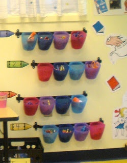 organizing classroom supplies Ikea style! Too cute!