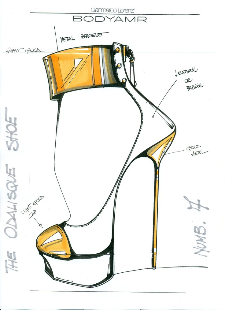 how to draw fashion illustration handbags | How to Draw Shoes in Fashion Illustration | eHow.com