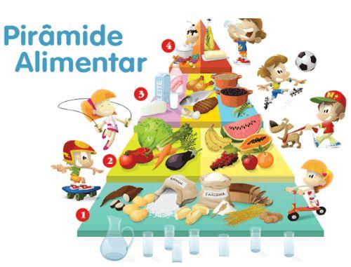 Pirâmide Alimentar Para Crianças - RGnutri - Identidade em Nutrição