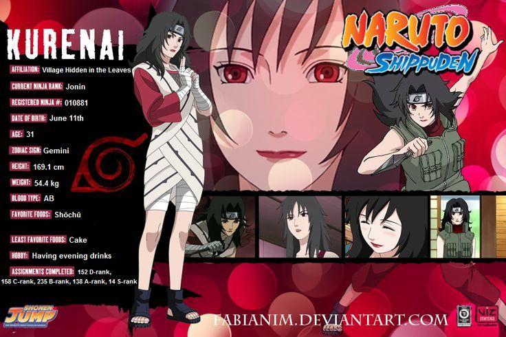 naruto characters profiles | Found on fabianim.deviantart.com