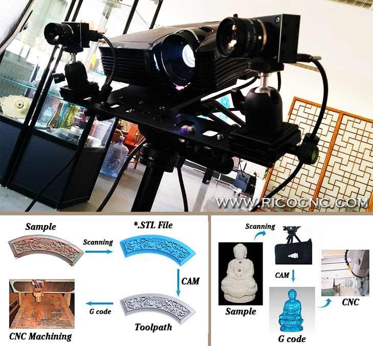 3d scan 3d model