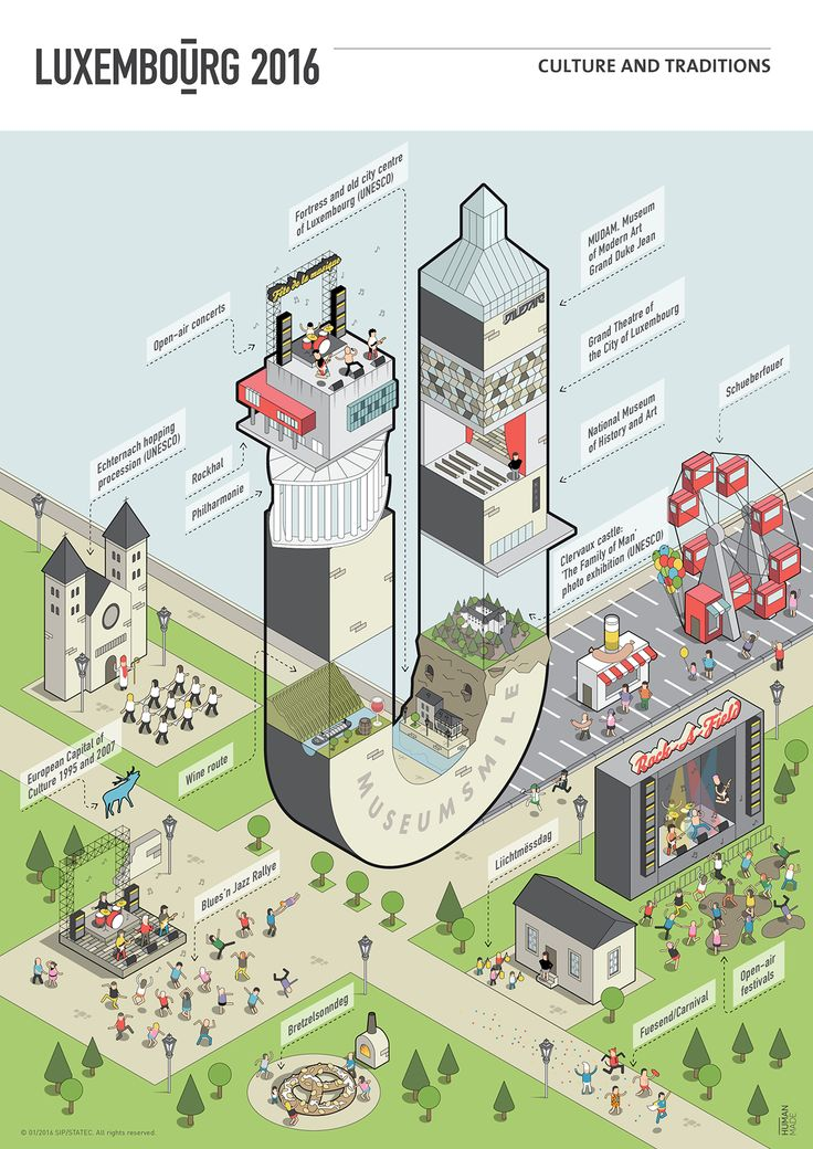 LUXEMBOURG 2016 - A serie of 14 infographics presenting the Grand Duchy of Luxembourg, its culture, its people, its labor market... in an original and practical way. A collabaration between STATEC and SIP and HUMAN MADE.