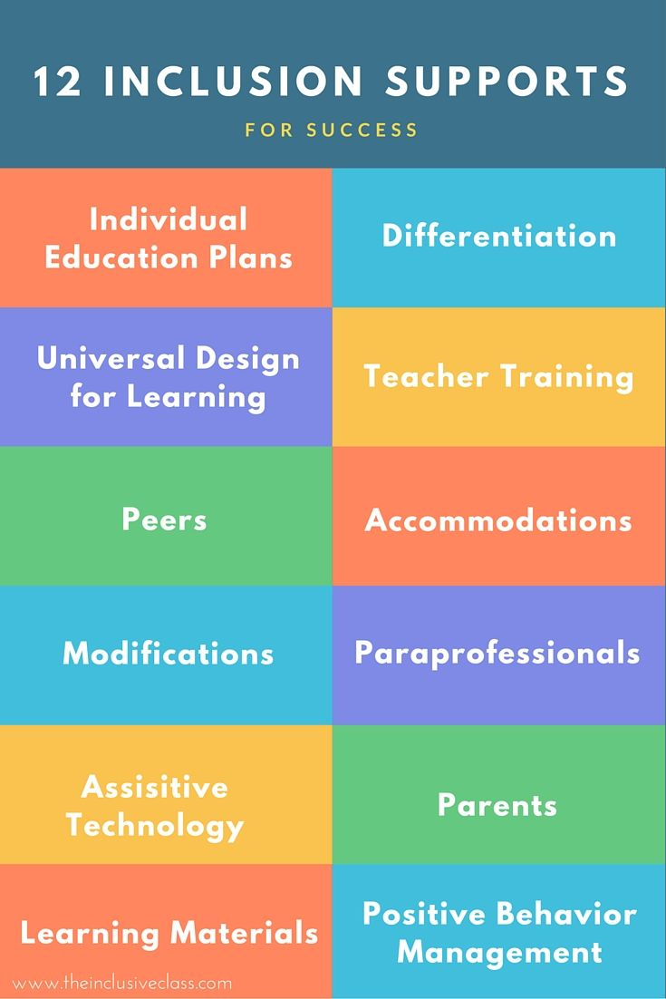 theoretical framework for inclusion in special education A study of teachers' perception about 'inclusive education' in perception about 'inclusive education' in uk and framework for action on special.