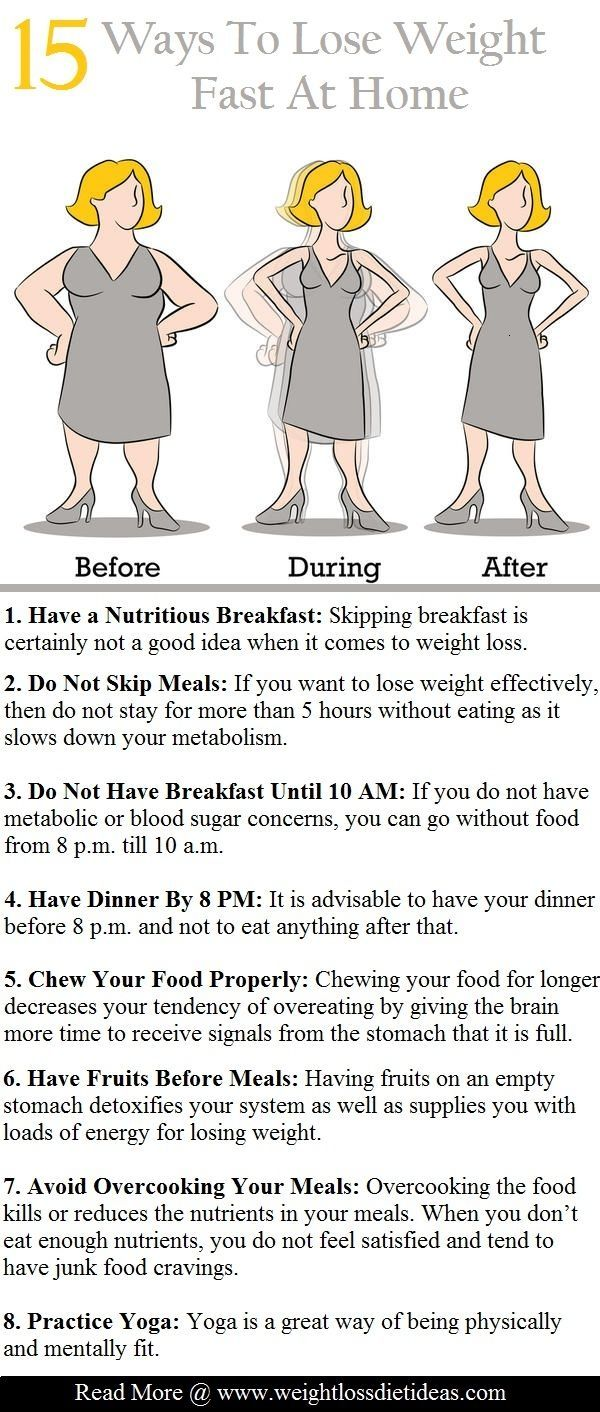 Best 25 lose weight fast diet ideas on pinterest losing weight best 25 lose weight fast diet ideas on pinterest losing weight fast easy diets to follow and motivation to lose weight ccuart Gallery