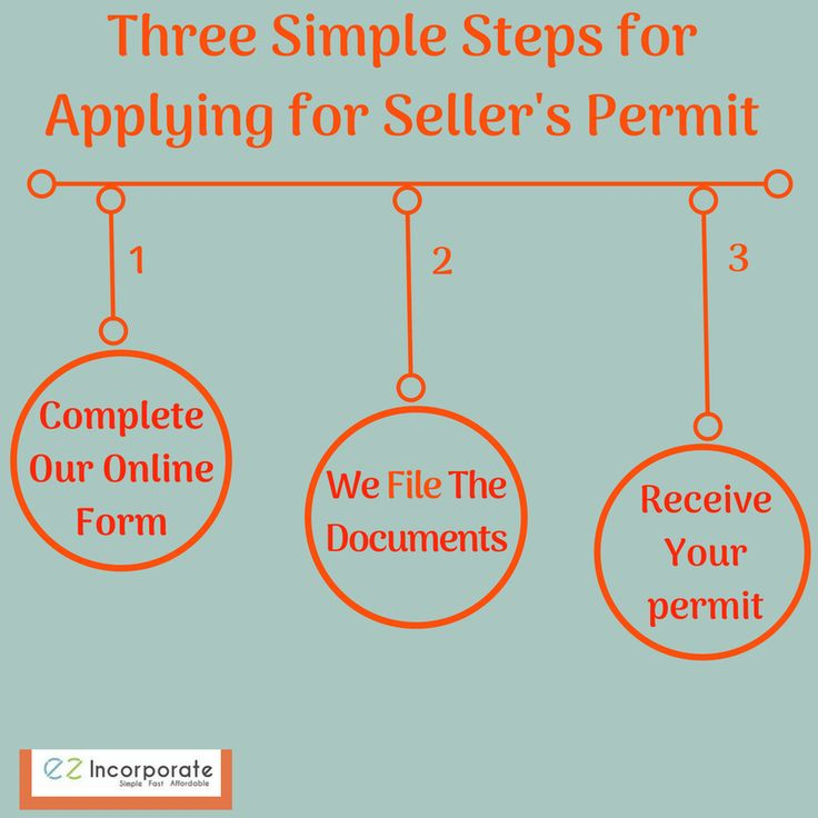 Sellers Permit Vs Resale Certificate: Apply For Sellers Permit Or Resale Tax License $89
