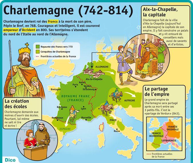 Fiche exposés : Charlemagne