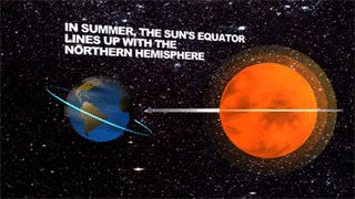 Four Things to Know About the September Equinox - weather.com
