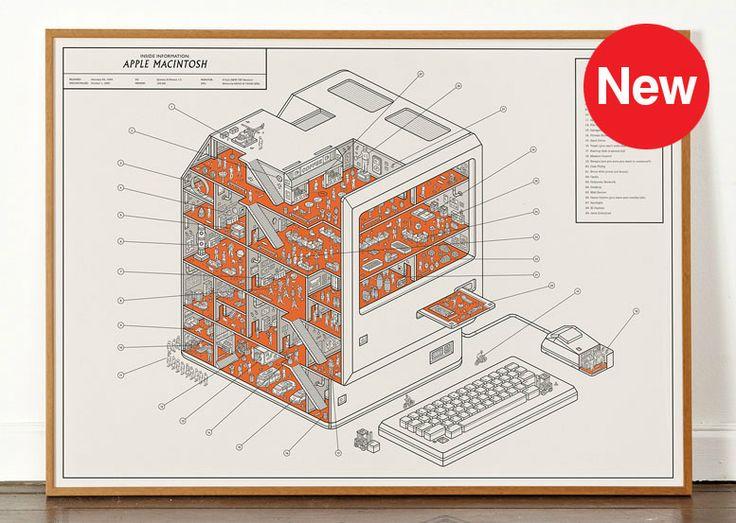 Inside Information: Apple Macintosh