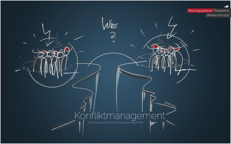 """Das heutige Workshopthema: Was zeichnet ein gutes und effektives Konfilktmanagement aus?"""" https://goo.gl/IsMjcm  #lernen #konflikt #konfliktmanagement #bildungspartner"""