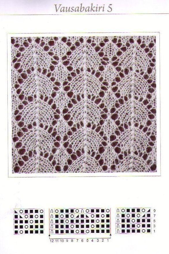 Haapsalu sall - вязанная реликвия эстонские шали