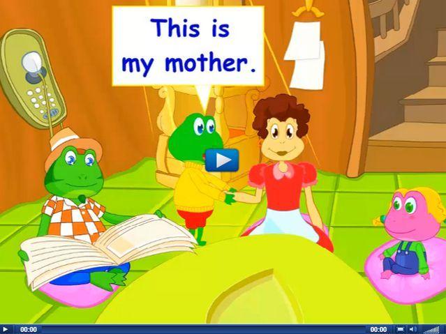 Engels leren aan kleuters met het digibord , kleuteridee.nl . this is my mother, this is my father