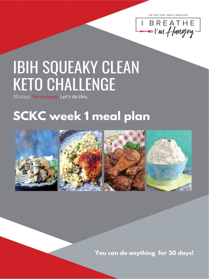 Keto Diet Plan: A customizable keto meal plan for Week 1 of the IBIH Squeaky Clean Keto Challeng…