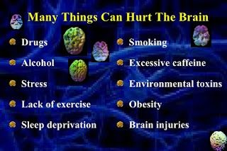 Limitlesshealth Solutions: ARE YOUTAKING YOUR BRAIN FOR GRANTED?Thebrain is i...