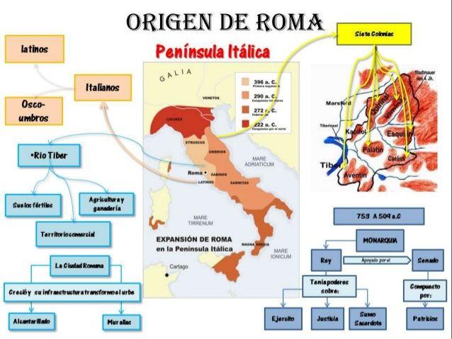 Imperio Romano Buscar Con Google Imperio Romano Historia De La Escritura Mapa De Roma