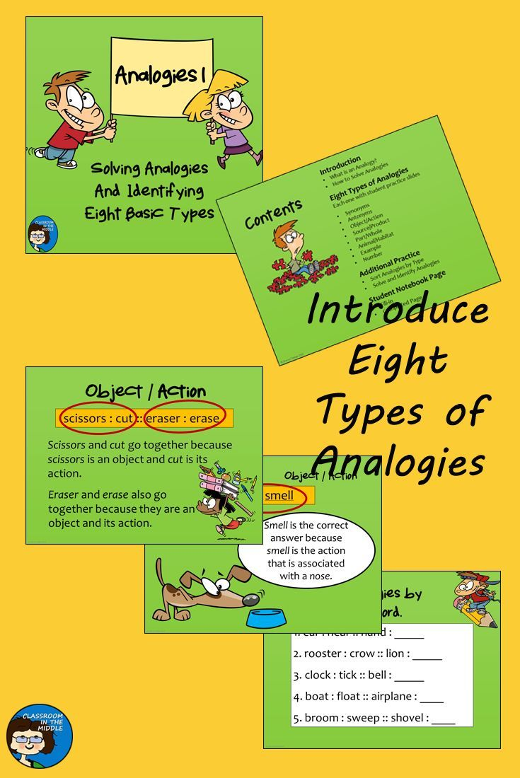 This Presentation Would Be Used To Introduce Analogies Students Would Take Notes In Their Notebooks Thro Analogy Analogies Activities Language Arts Elementary [ 1100 x 735 Pixel ]
