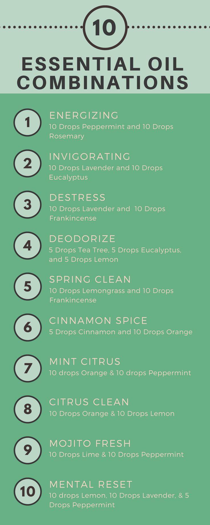 Natural Diffuser Oil Recipes