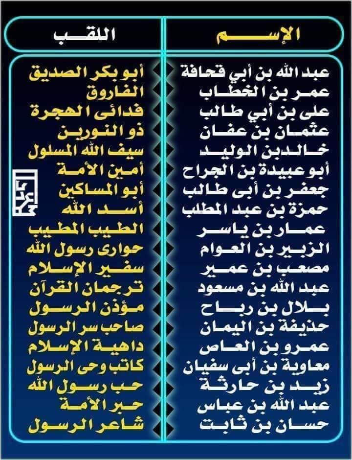ألقاب الصحابة رضي الله عنهم Inspirational Words Quran Verses Quran