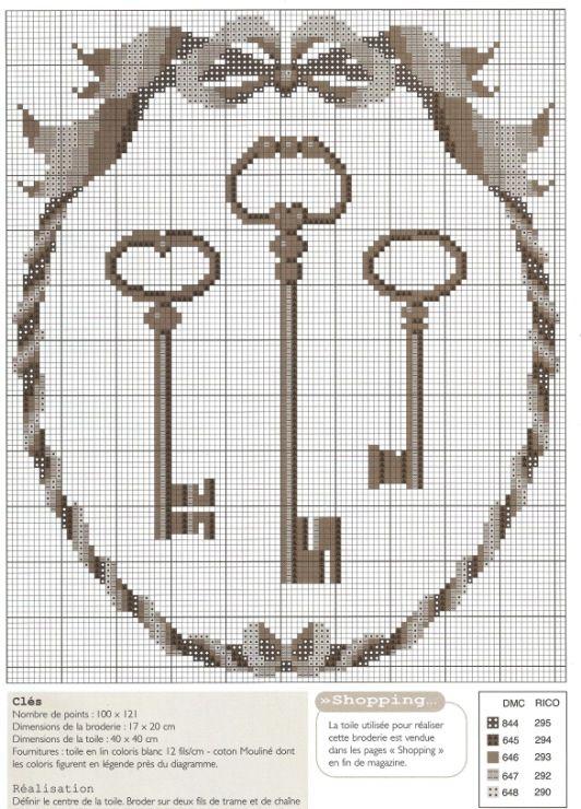 0 point de croix grille et couleurs de fils clés anciennes dans un médaillon