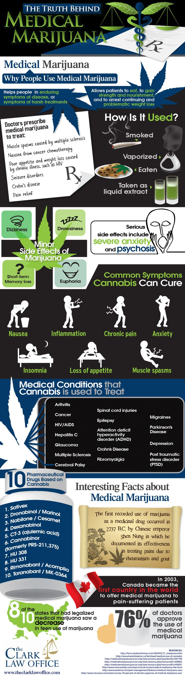 Many people are still misinformed about medical  marijuana simply because there is so much false  information out there. While it's impossible to cover  all of the facts, this infographic intends to provide  some general information along about medical usage  along with medical marijuana related statistics.