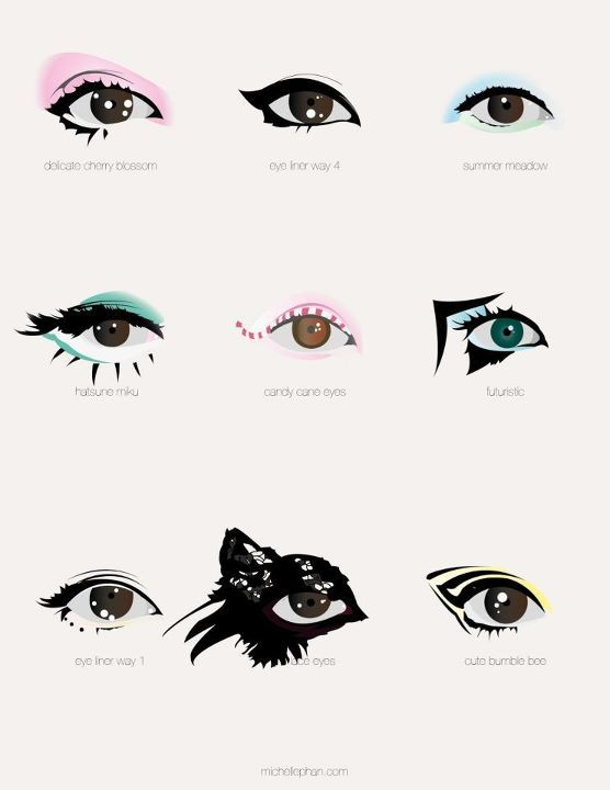 Plus De 1000 Id Es Propos De Eyeliner Ideas Sur Pinterest Eyeliner Eye Liner Et Maquillage