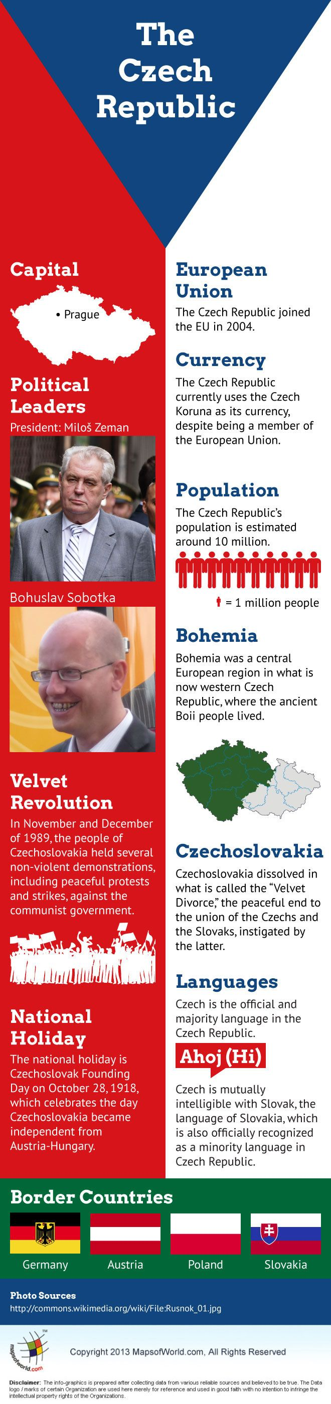 Infographic of The Czech Republic Facts