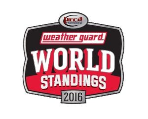 2016 WEATHER GUARD® PRCA World Standings Leaders