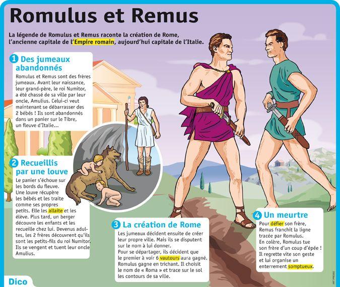 Fiche exposés : Romulus et Remus (création de Rome)