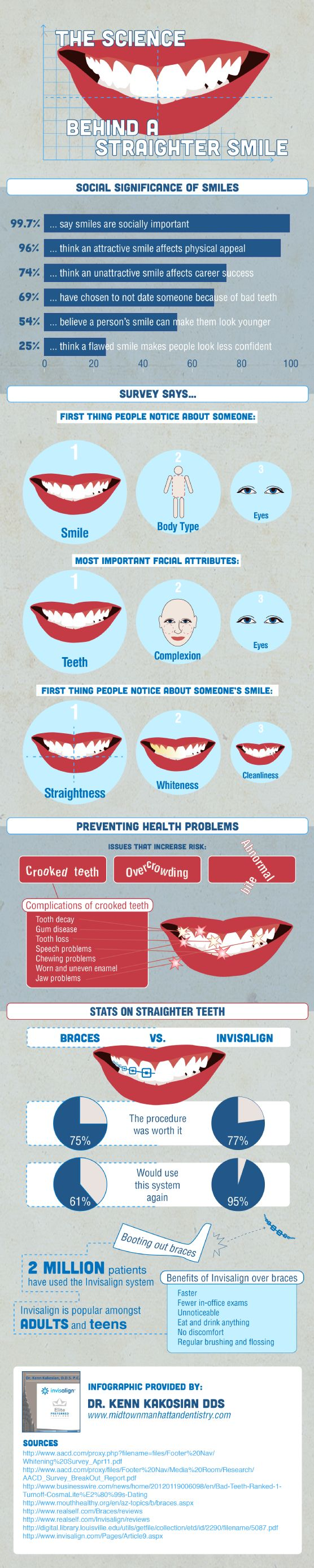 Metal Braces Aren't The Only Option To Consider When Looking To Improve  Crooked Teeth