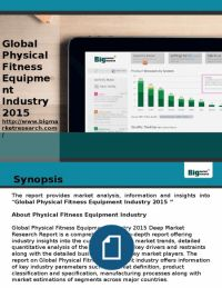 Physical Fitness Equipment Market opportunities