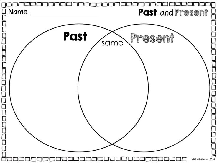 8 Best History Images On Pinterest Classroom Ideas Kindergarten