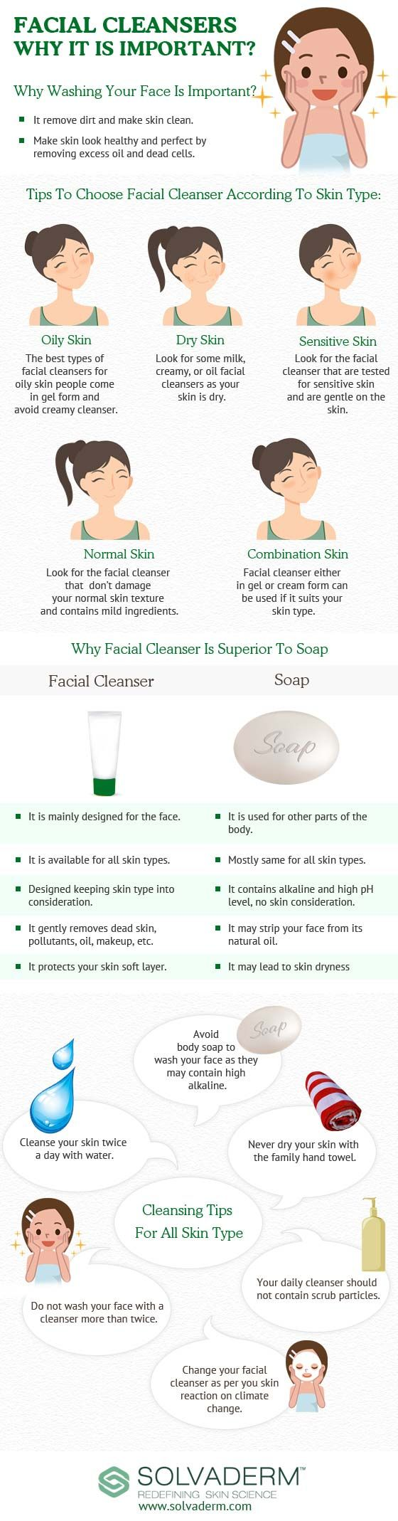 Choosing the Right Facial Cleanser  Facial cleansers have evolved from formulations that not merely cleansed the skin but also provide mildness and moisturizing benefits. There are ingredients that can potentially cause adverse effects like damage to skin proteins and lipids.