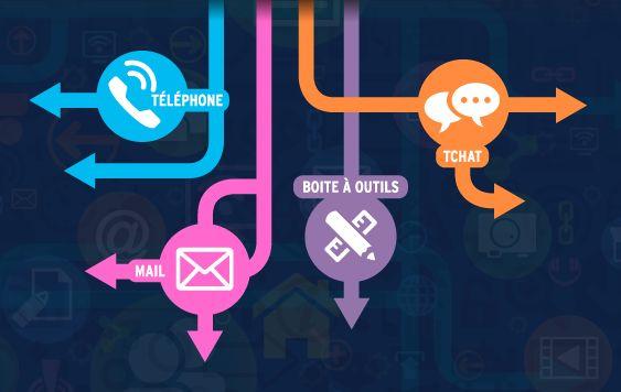 Monorientationenligne.fr Un service d'aide à l'orientation gratuit et personnalisé sur internet et par téléphone. Accédez aux informations de première nécessité grâce à la boîte à outils