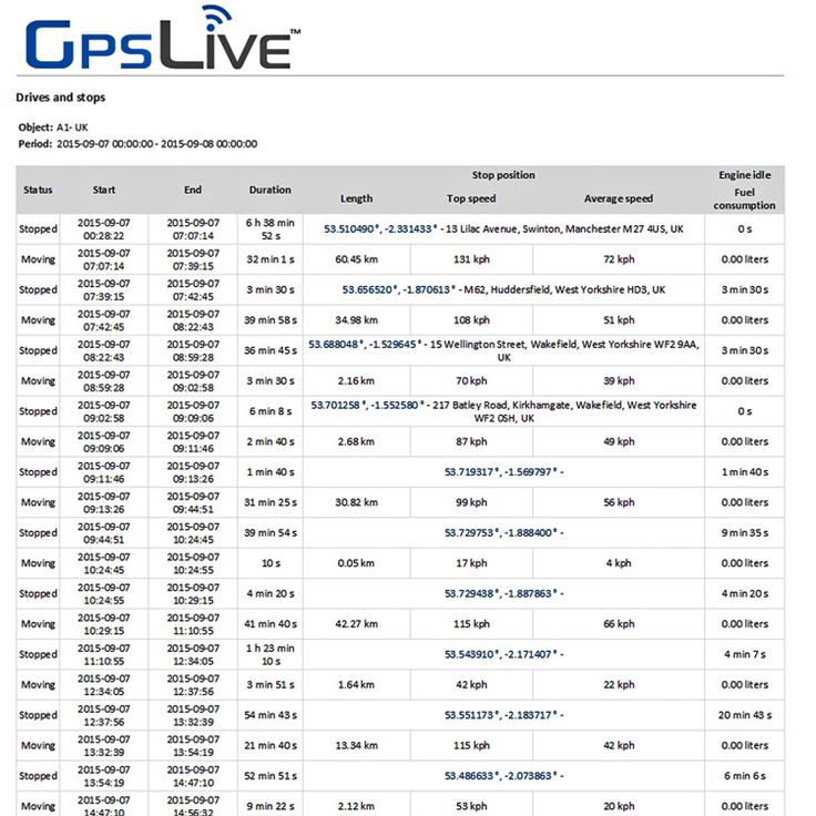 GPSLive Online Tracking Platform Lifetime Subscription