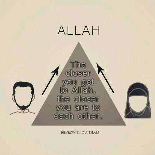 Islam and violence