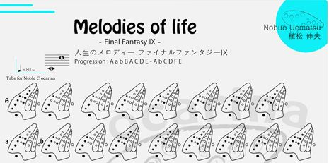 Melodies of life ocarina tablature and accompaniment. Colored and B&W tablature specifically done for Noble triple ocarina. The song can be played either on a pendant or other ocarine, ask your own version on www.mickji.altervista.org