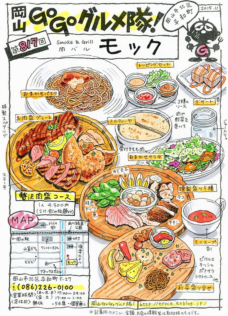 岡山市北区 肉バル・モック okayama japan food illustration menu