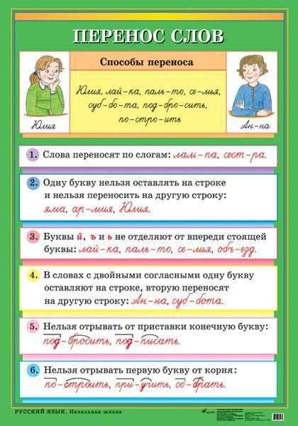 Перенос слов – наглядное пособие – Дрофа-Вентана
