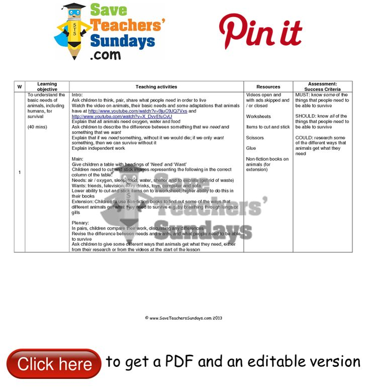 Human needs and wants lesson plan. Go to http://www.saveteacherssundays.com/science/year-2/401/lesson-1-human-needs-and-wants/ to download this Human needs and wants lesson plan. #SaveTeachersSundaysUK