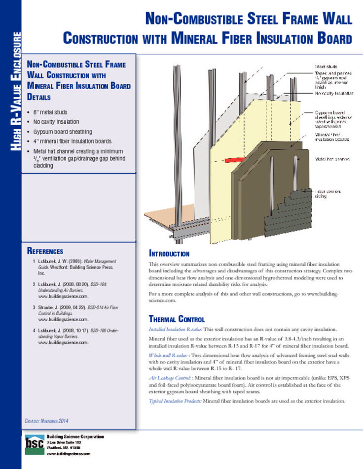 Etw wall non combustible steel frame wall construction for Mineral fiber insulation r value
