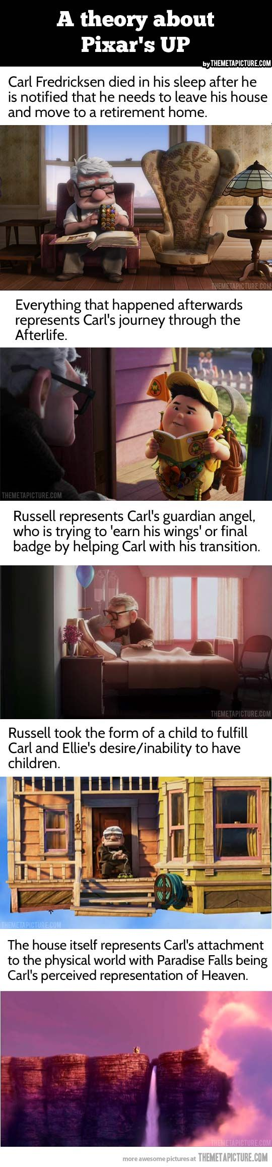 """I watched Up with this in mind.  Chad pointed out that when Carl first meets Russell, Russell is asking him if he can help him cross the road, cross the yard, cross his living room… then when he's turned down, he gets flustered, """"Well, I have to help you cross SOMETHING."""" Yeah.  Boom.  Mind blown."""