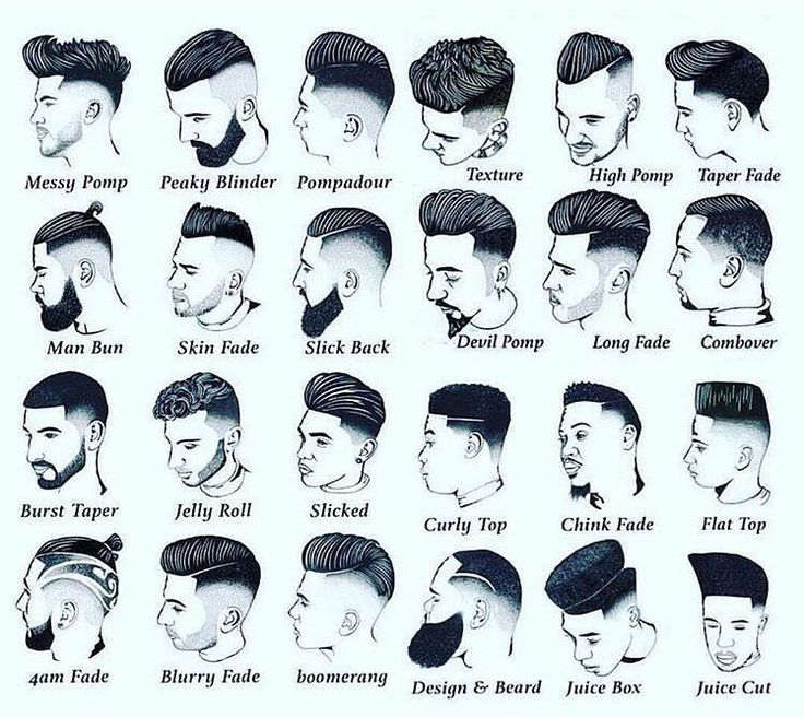 """145 Likes, 13 Comments -       (@raggos_barbering) on Instagram: """"Something for the clients to refer to 