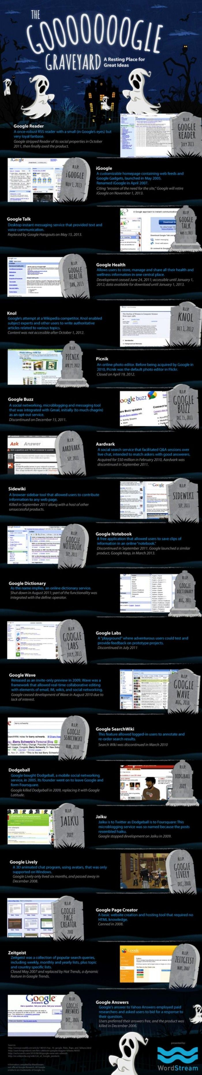 The Google Graveyard !