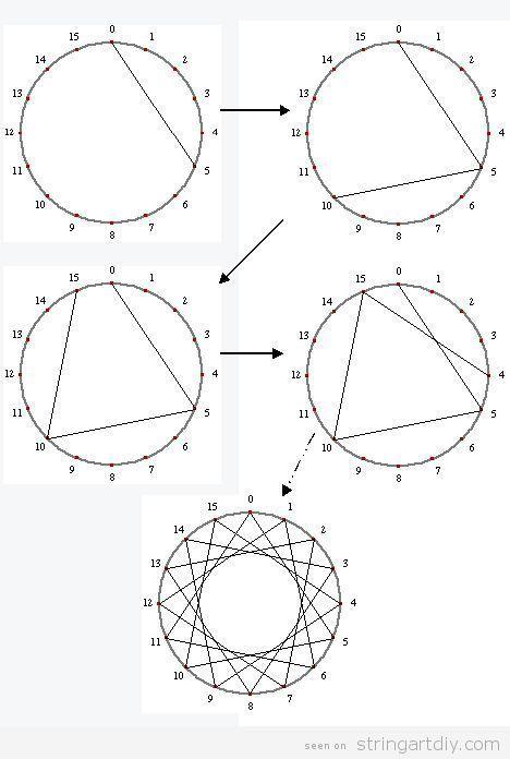Circles String Art Card Template