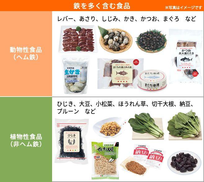 鉄分を多く含む食材 | 貧血を予防するためには、ヘモグロビンの材料になるたんぱく質や、鉄(非ヘム鉄)の吸収を高めるビタミンCの摂取も大切です。 | 食事バランスガイド | 生活クラブの食デザイン ビオサポ